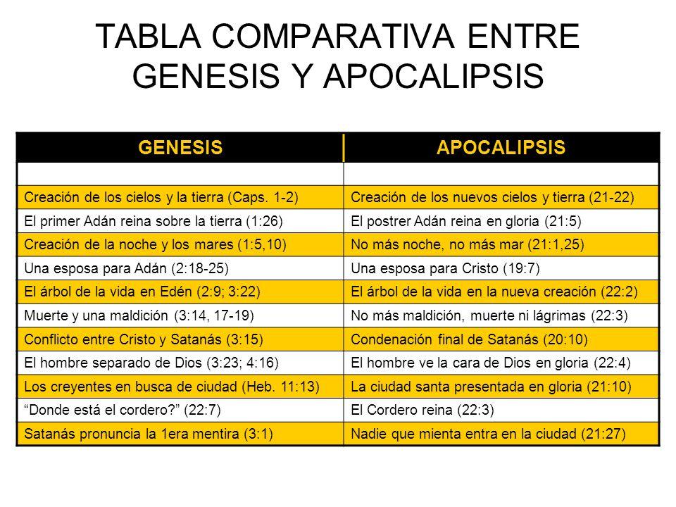 TABLA COMPARATIVA ENTRE GENESIS Y APOCALIPSIS