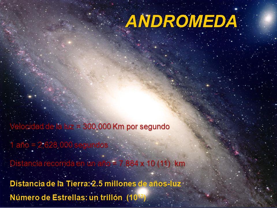 ANDROMEDA Velocidad de la luz = 300,000 Km por segundo