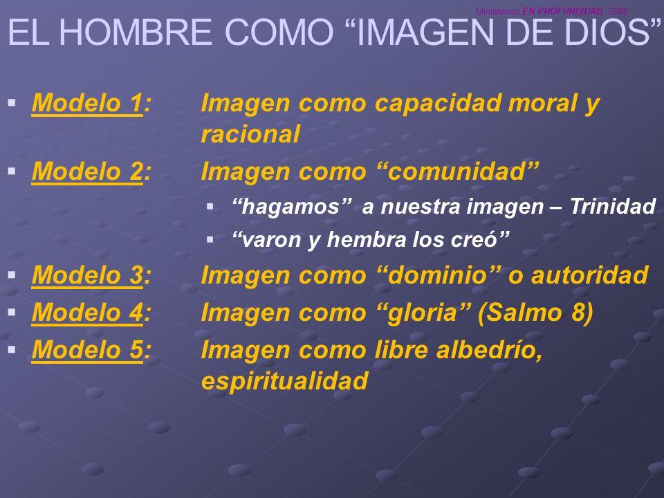 EL HOMBRE COMO IMAGEN DE DIOS