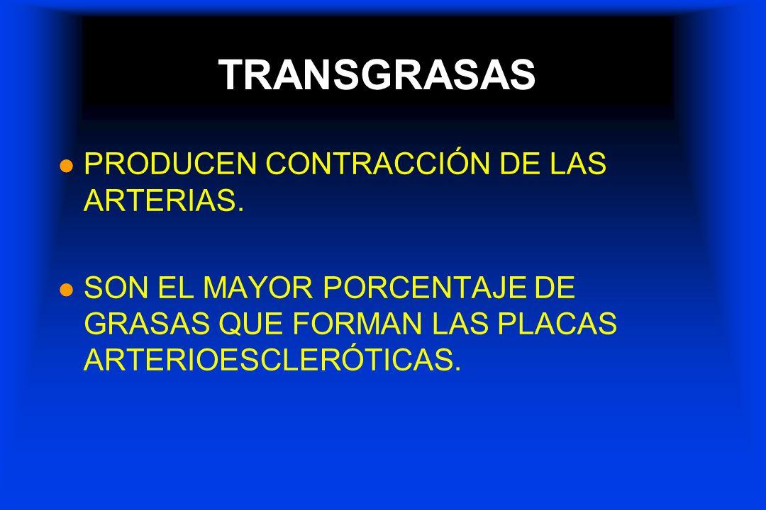 TRANSGRASAS PRODUCEN CONTRACCIÓN DE LAS ARTERIAS.