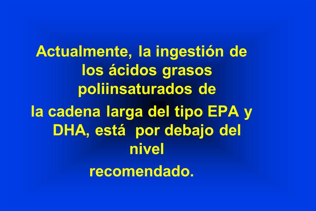 Actualmente, la ingestión de los ácidos grasos poliinsaturados de