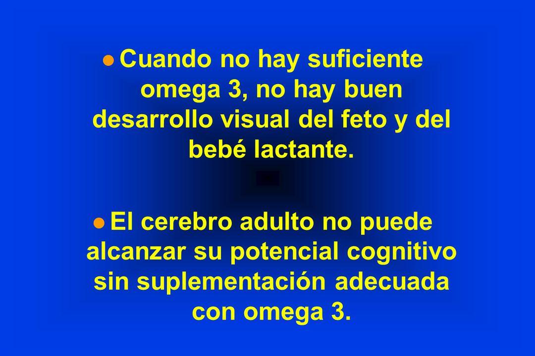 Cuando no hay suficiente omega 3, no hay buen desarrollo visual del feto y del bebé lactante.