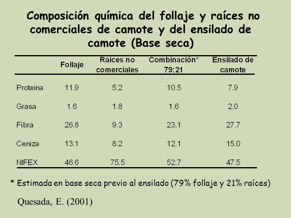 Composicion Quimica Del Marmol Of Dr Carlos G Mez Ing Melisa Fern Ndez Ppt Video Online