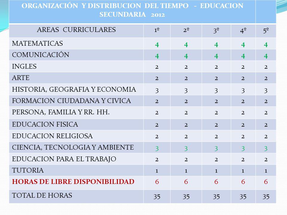 ORGANIZACIÓN Y DISTRIBUCION DEL TIEMPO - EDUCACION SECUNDARIA 2012