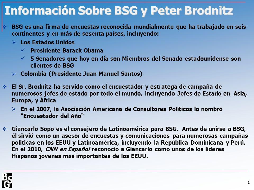 Información Sobre BSG y Peter Brodnitz