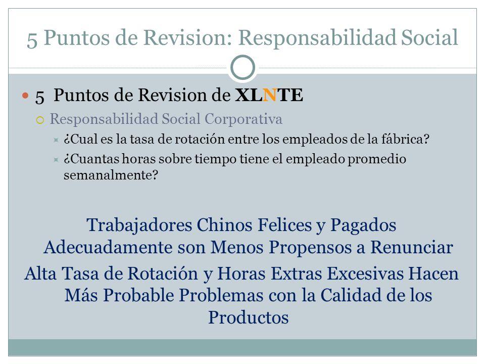5 Puntos de Revision: Responsabilidad Social