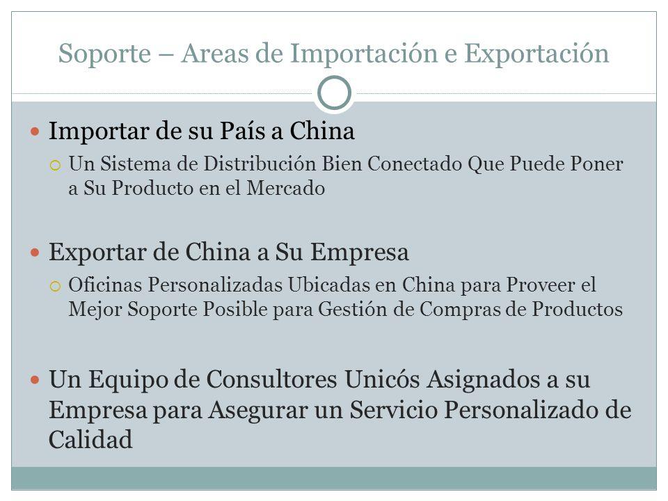 Soporte – Areas de Importación e Exportación