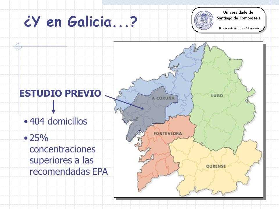 ¿Y en Galicia... ESTUDIO PREVIO 404 domicilios