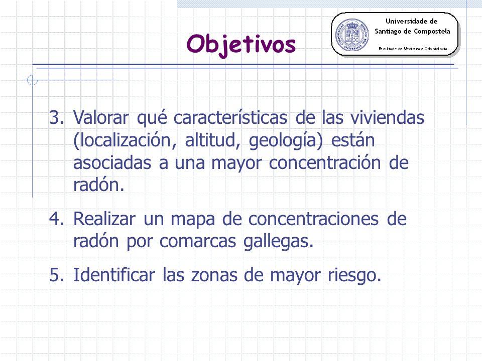 Objetivos Valorar qué características de las viviendas (localización, altitud, geología) están asociadas a una mayor concentración de radón.