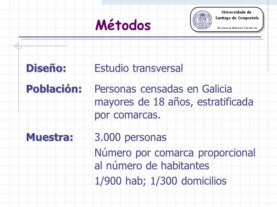 Métodos Diseño: Estudio transversal Población: