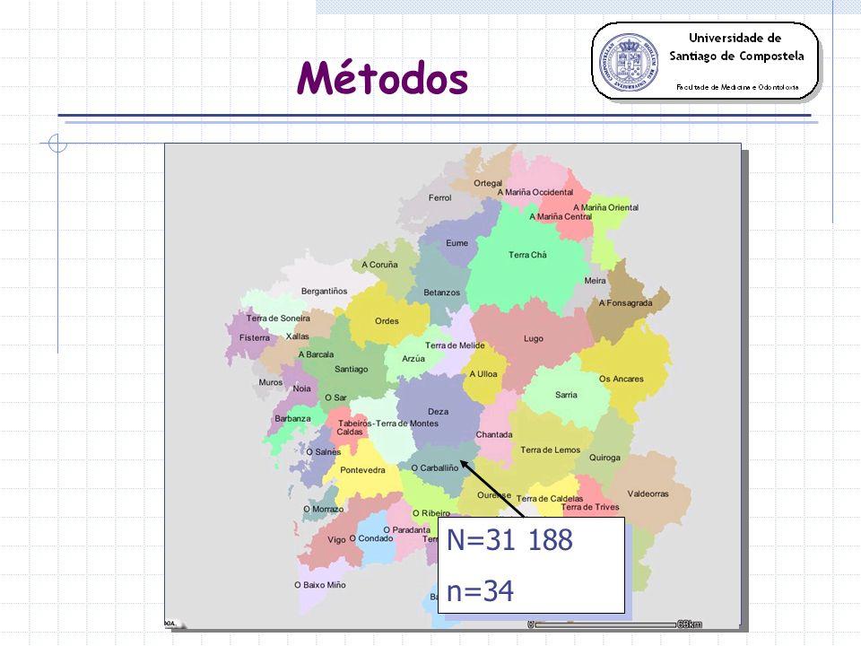 Métodos N=31 188 n=34