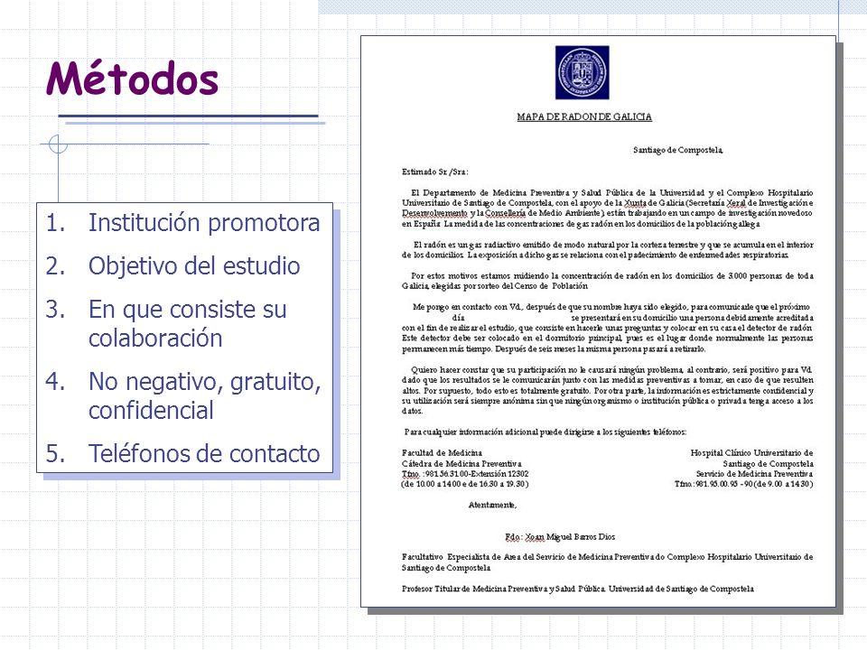 Métodos Institución promotora Objetivo del estudio