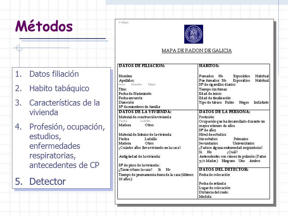 Métodos Detector Datos filiación Habito tabáquico