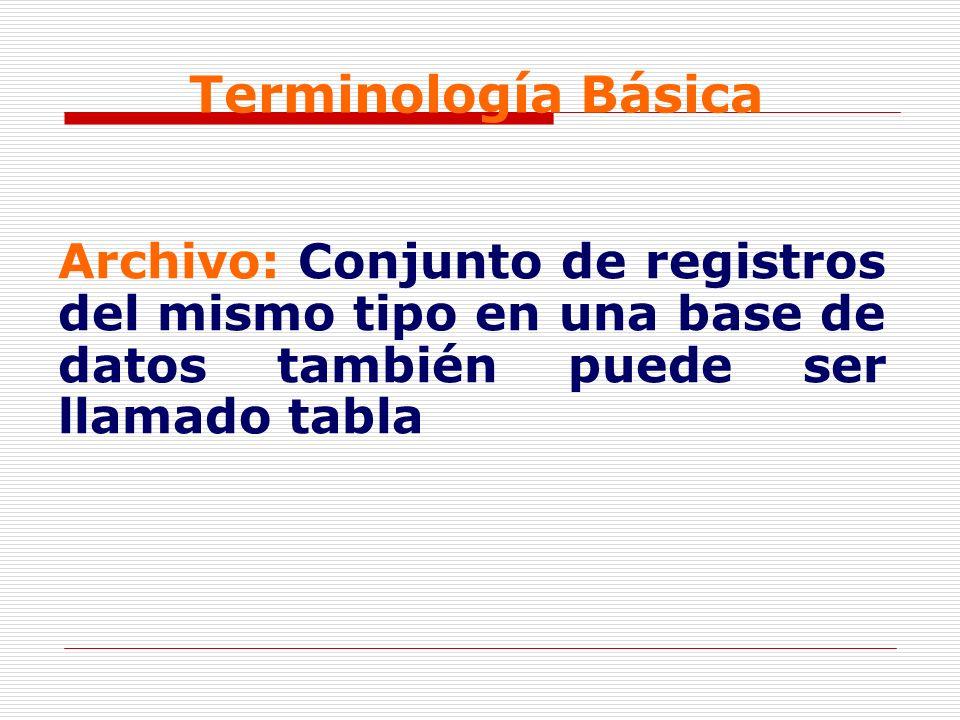 Terminología Básica Archivo: Conjunto de registros del mismo tipo en una base de datos también puede ser llamado tabla.