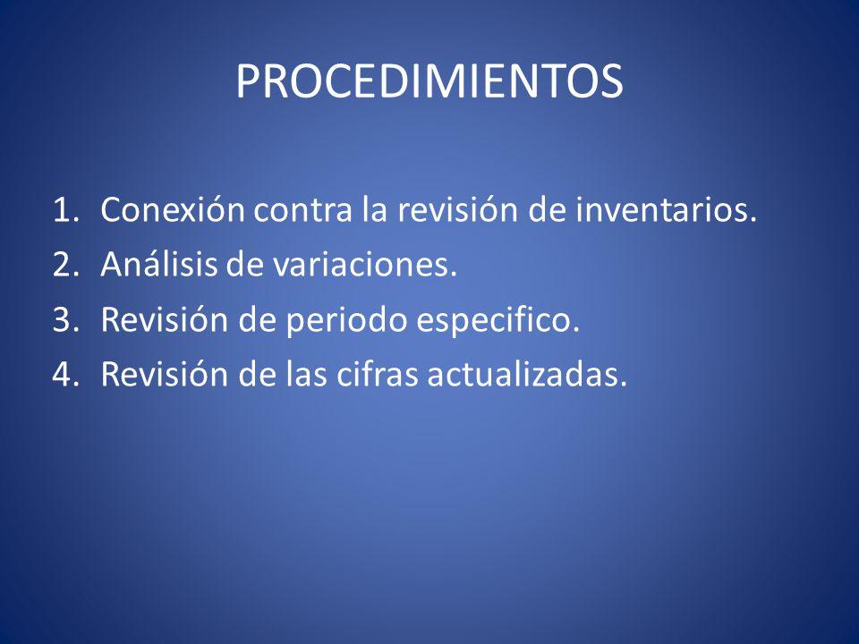 PROCEDIMIENTOS Conexión contra la revisión de inventarios.