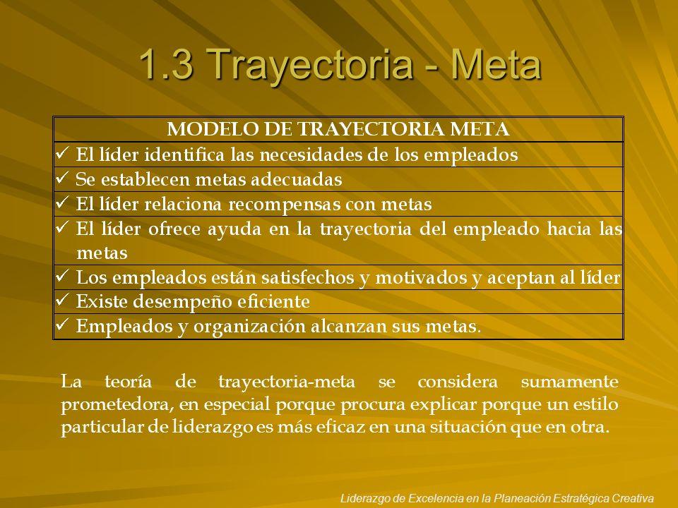 1.3 Trayectoria - Meta