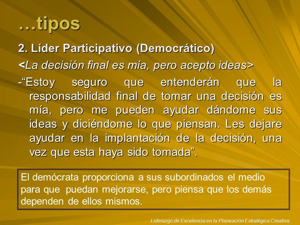 …tipos 2. Líder Participativo (Democrático)