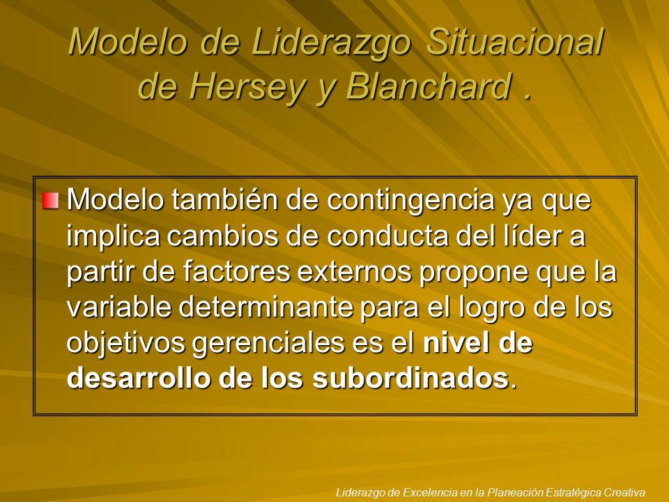 Modelo de Liderazgo Situacional de Hersey y Blanchard .