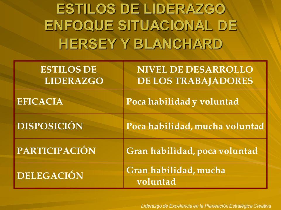 ESTILOS DE LIDERAZGO ENFOQUE SITUACIONAL DE HERSEY Y BLANCHARD