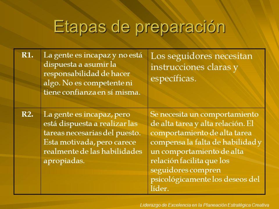 Etapas de preparación R1.