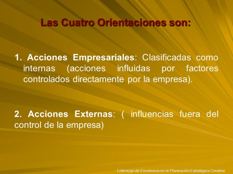 Las Cuatro Orientaciones son: