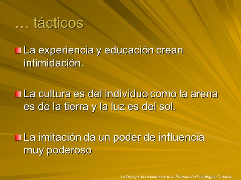 … tácticos La experiencia y educación crean intimidación.