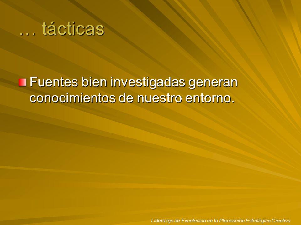 … tácticas Fuentes bien investigadas generan conocimientos de nuestro entorno.