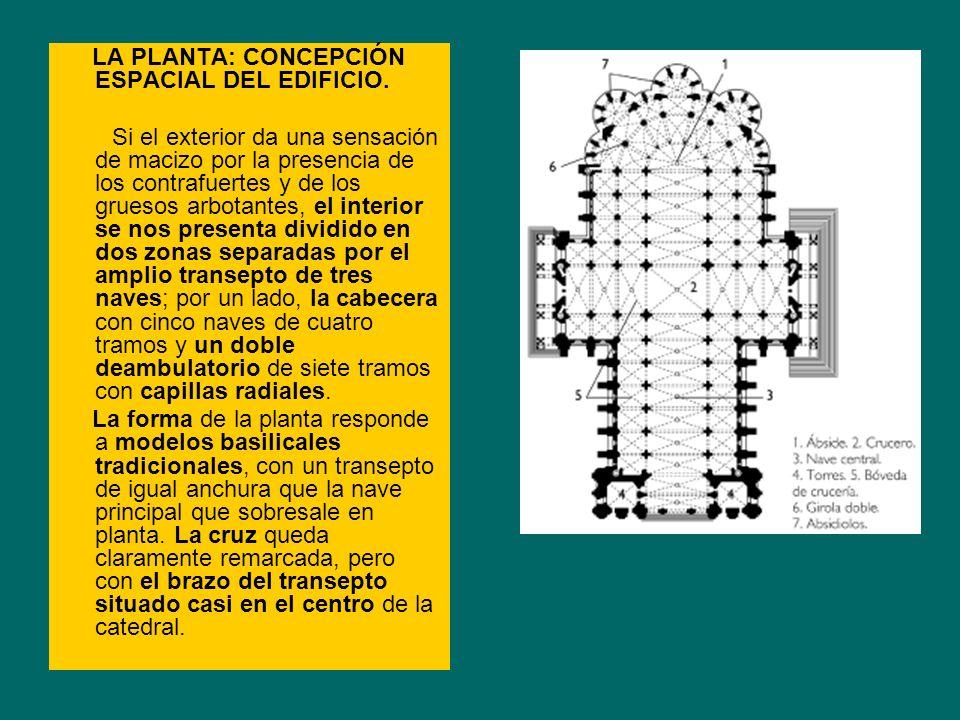 LA PLANTA: CONCEPCIÓN ESPACIAL DEL EDIFICIO.