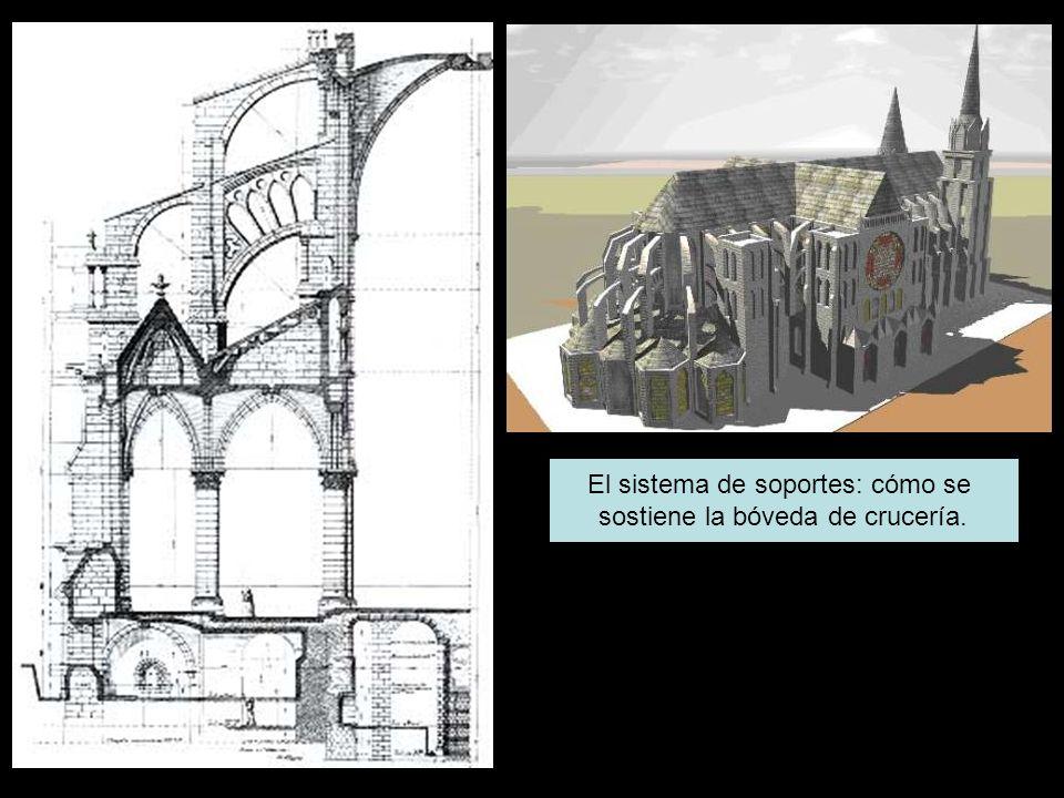 El sistema de soportes: cómo se sostiene la bóveda de crucería.
