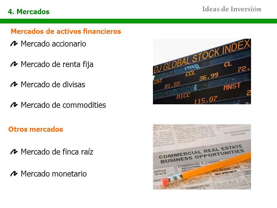 Mercados de activos financieros