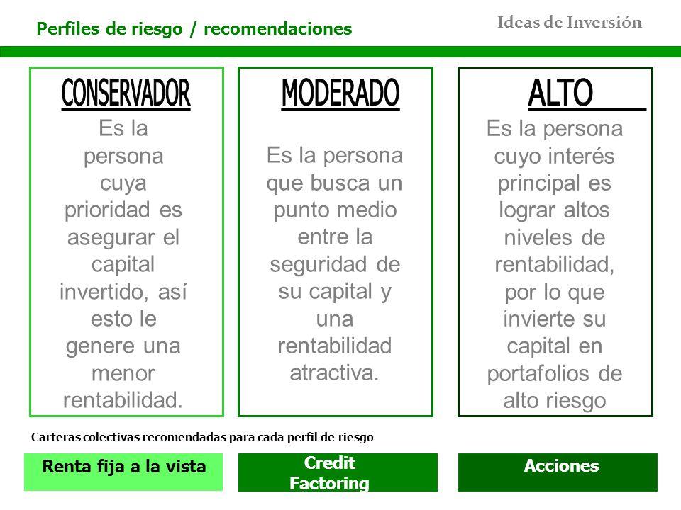 CONSERVADOR MODERADO ALTO