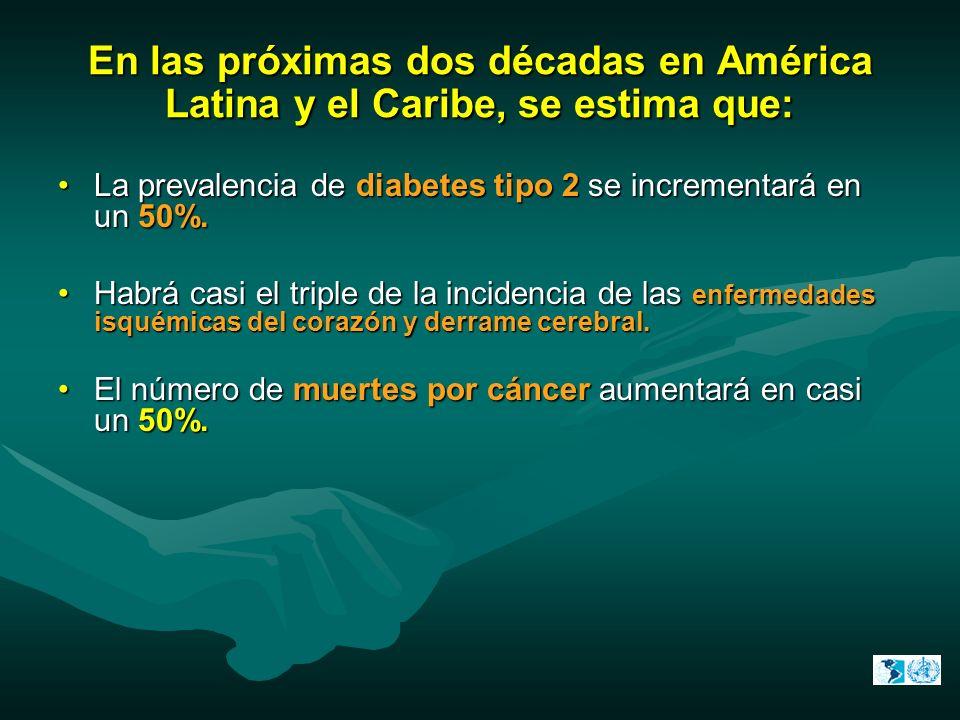 En las próximas dos décadas en América Latina y el Caribe, se estima que: