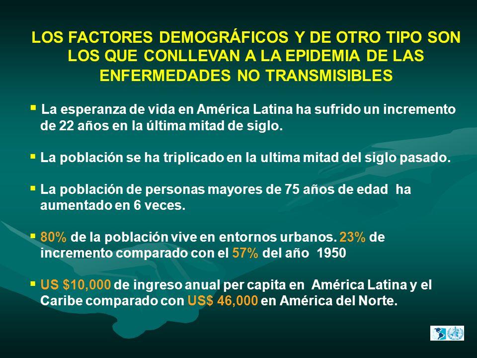 LOS FACTORES DEMOGRÁFICOS Y DE OTRO TIPO SON LOS QUE CONLLEVAN A LA EPIDEMIA DE LAS ENFERMEDADES NO TRANSMISIBLES