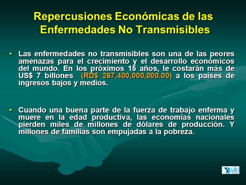 Repercusiones Económicas de las Enfermedades No Transmisibles