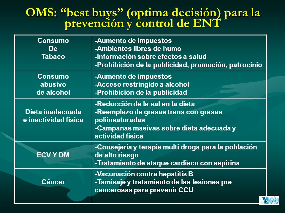 OMS: best buys (optima decisión) para la prevención y control de ENT