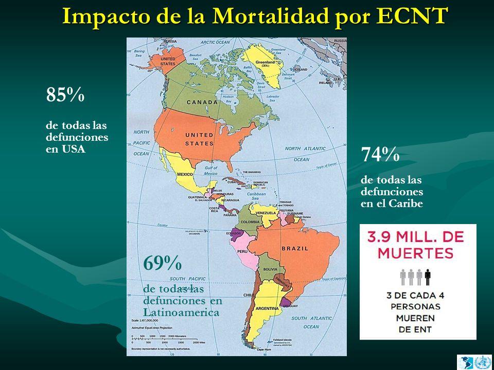 Impacto de la Mortalidad por ECNT