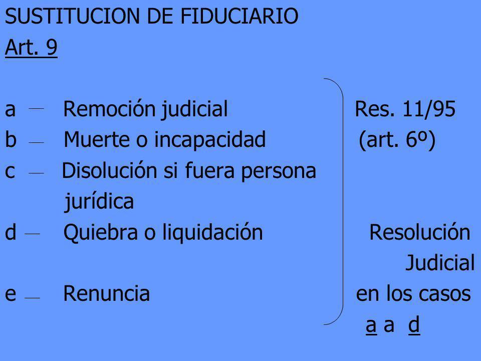 SUSTITUCION DE FIDUCIARIO