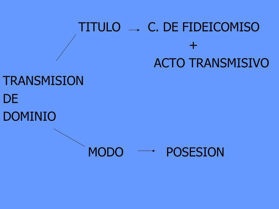 TITULO C. DE FIDEICOMISO