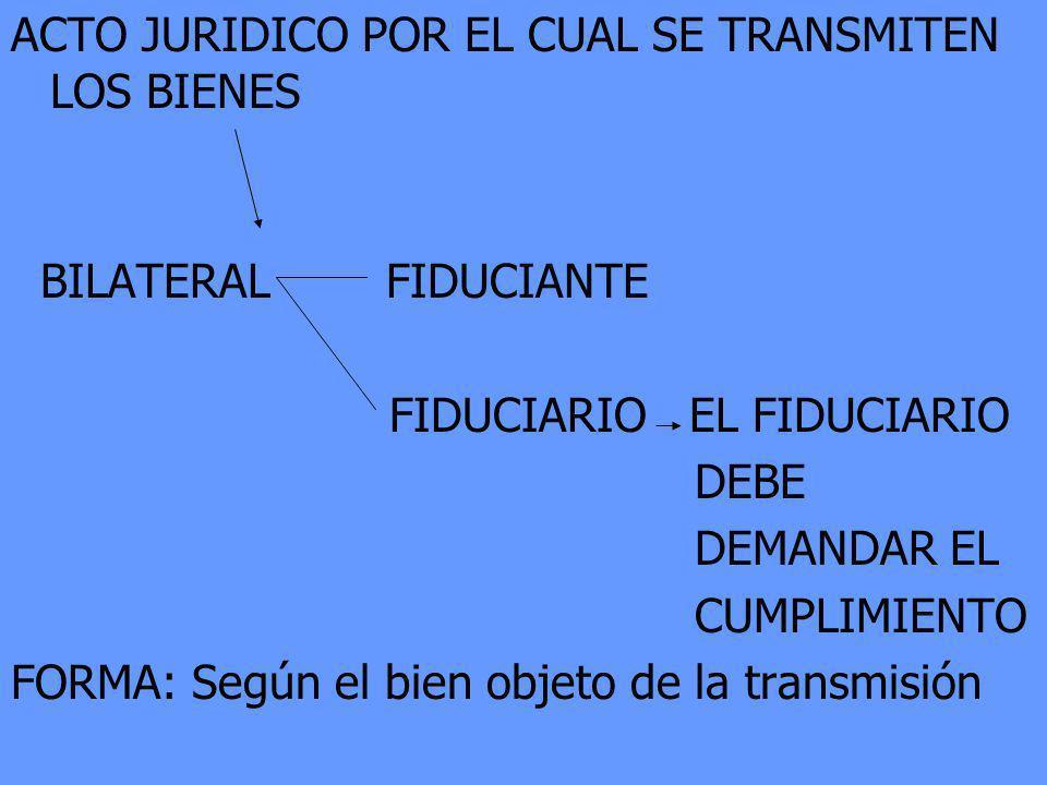 ACTO JURIDICO POR EL CUAL SE TRANSMITEN LOS BIENES