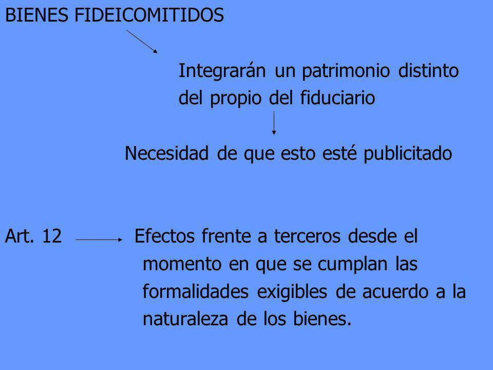BIENES FIDEICOMITIDOS