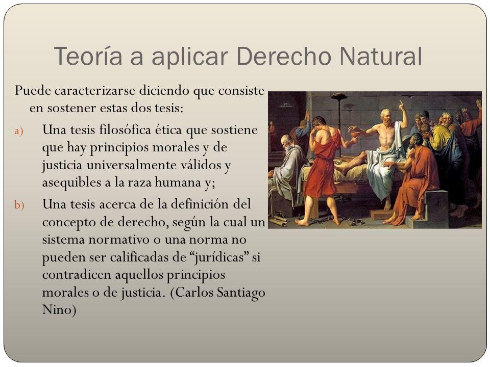 Teoría a aplicar Derecho Natural