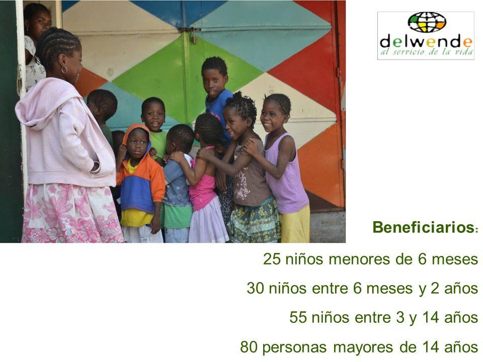 Beneficiarios: 25 niños menores de 6 meses. 30 niños entre 6 meses y 2 años. 55 niños entre 3 y 14 años.