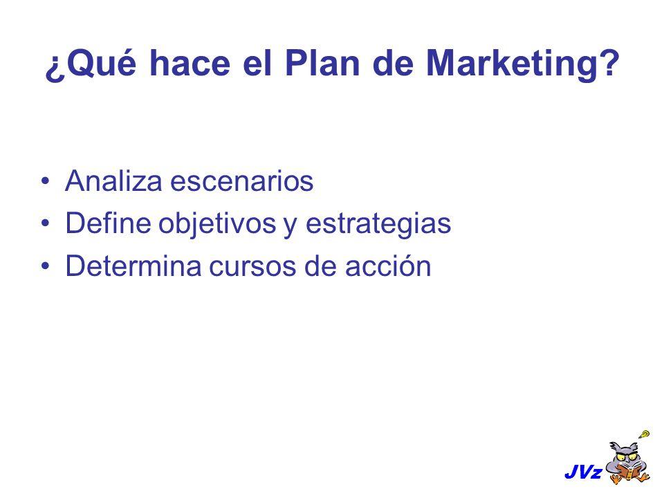 ¿Qué hace el Plan de Marketing