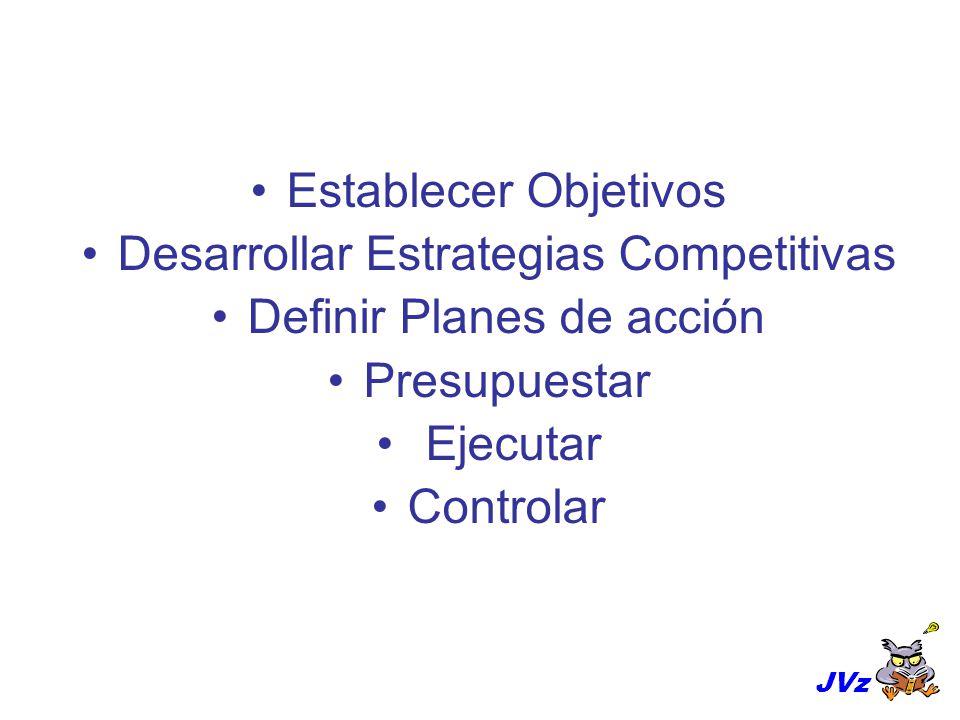 Desarrollar Estrategias Competitivas Definir Planes de acción