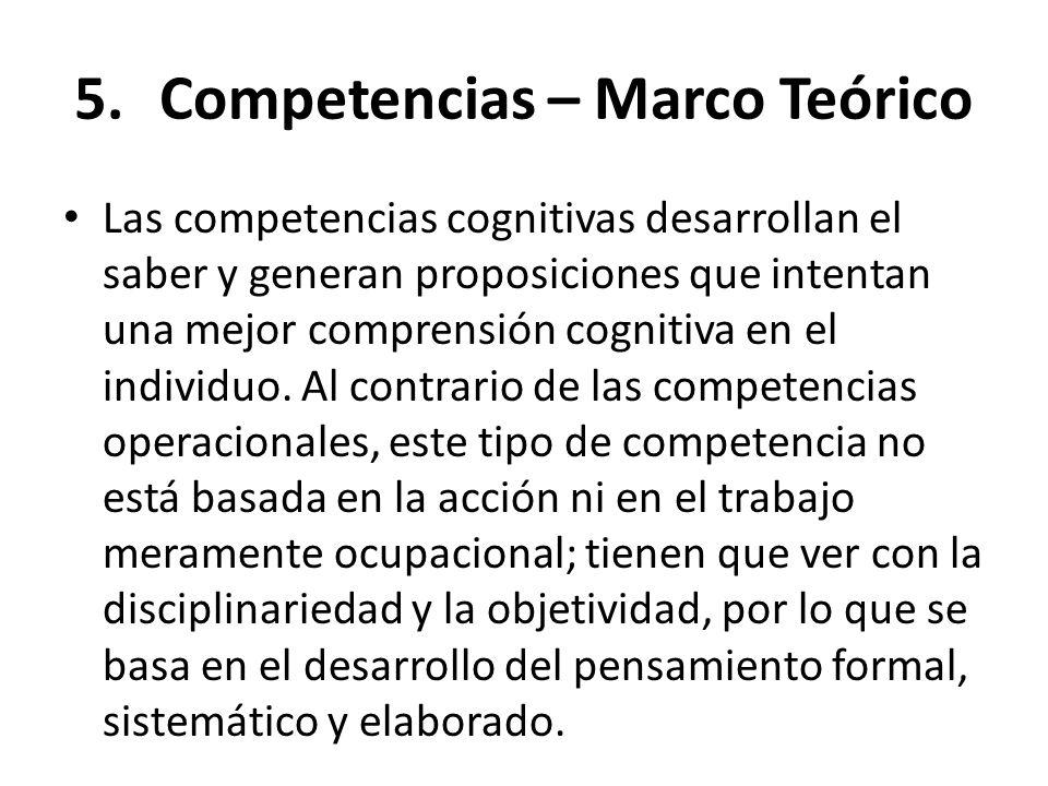 Competencias – Marco Teórico