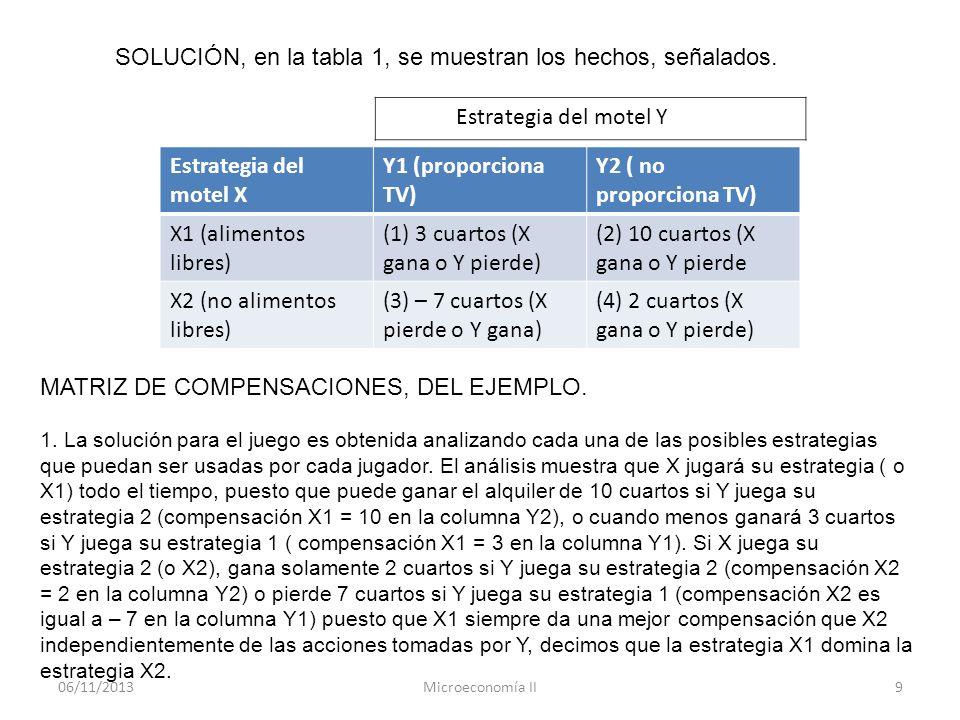 SOLUCIÓN, en la tabla 1, se muestran los hechos, señalados.