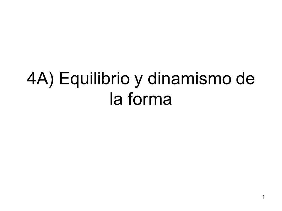 4A) Equilibrio y dinamismo de la forma