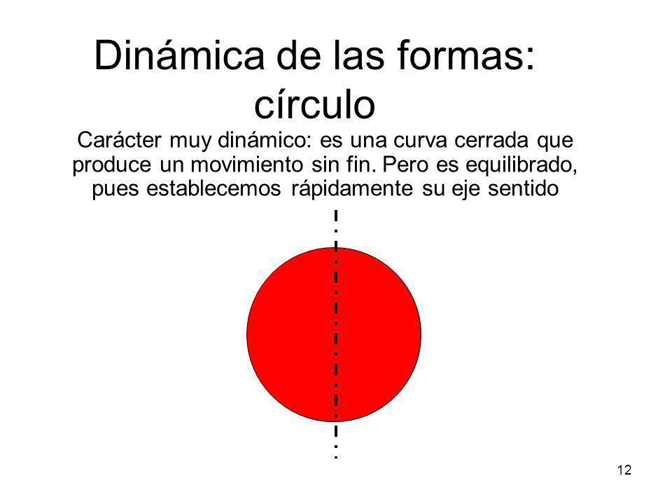 Dinámica de las formas: círculo