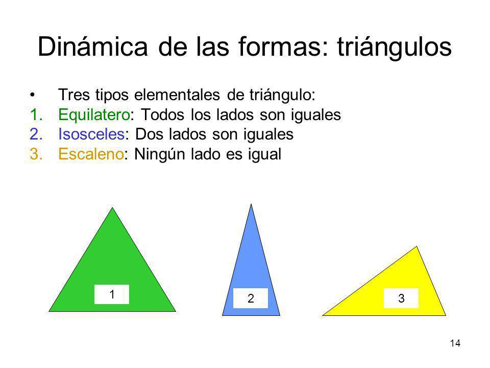Dinámica de las formas: triángulos