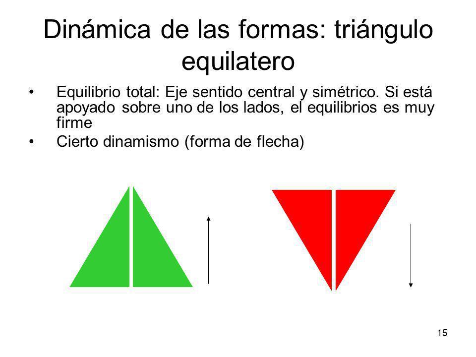 Dinámica de las formas: triángulo equilatero